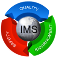 ISO Annex SL ISO standards integration